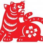 Chinese Horoscoop Tijger: Unieke Eigenschappen, Liefdesleven + Tips
